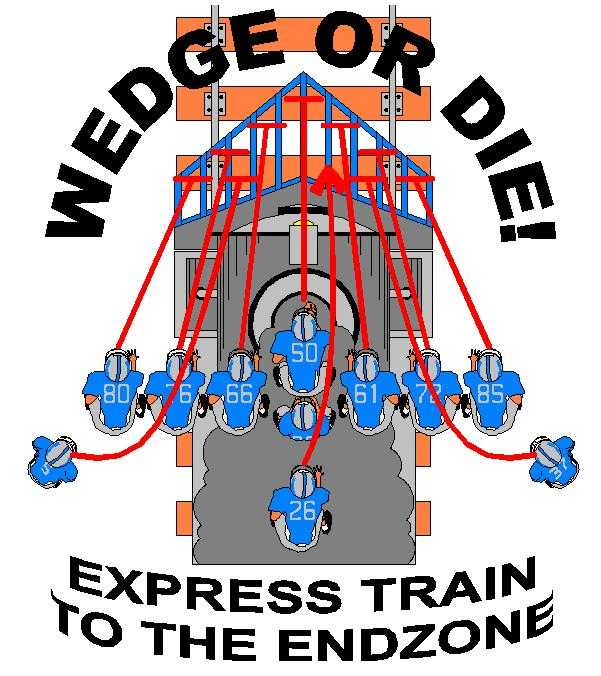 Wedge or Die New Version